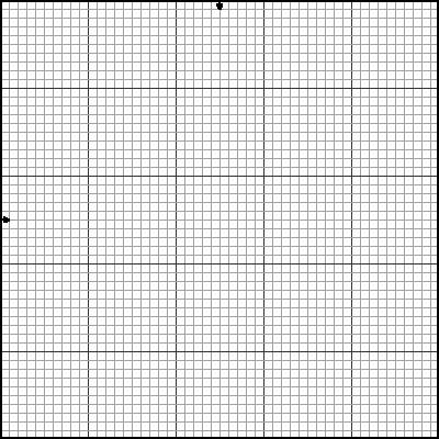 Cross stitch graph paper to print Five Top Risks Of Owning Download – Print Free Graph Paper No Download